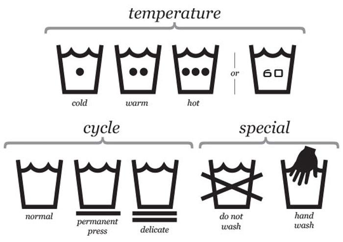 Cách giặt áo da bò chuẩn cần hiểucác ký hiệu thường gặp trên nhãn áo